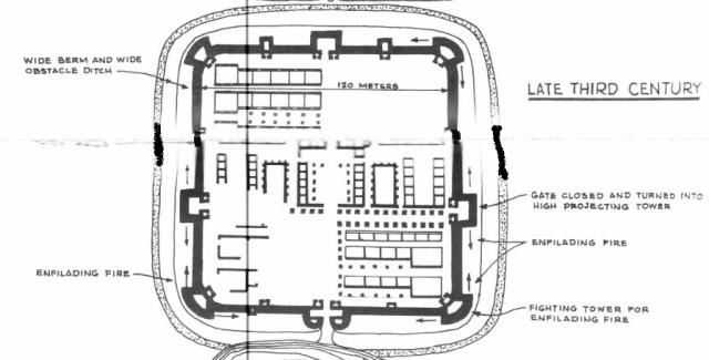 3rd Century Roman Fort