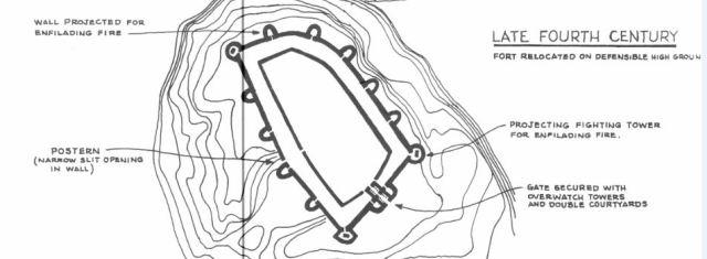 4th Century Fort Design
