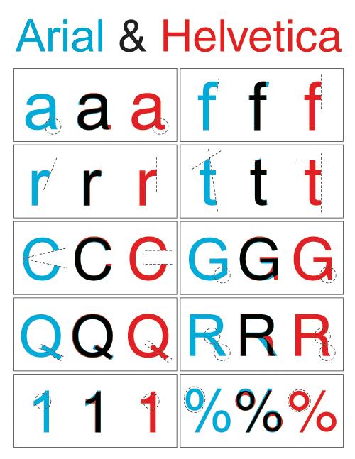 Arial v. Helvetica