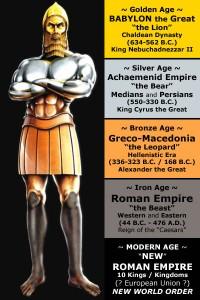 Nebuchadnezzar's Dream, Daniel 2