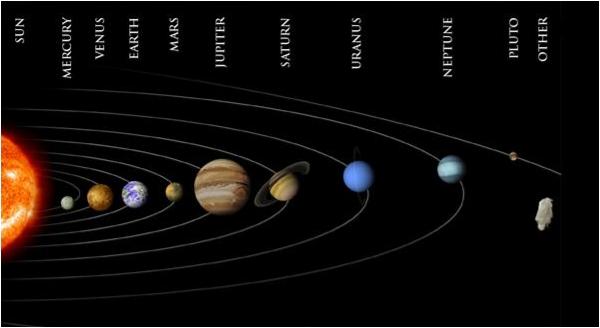 Solar System Worksheets  123 Homeschool 4 Me